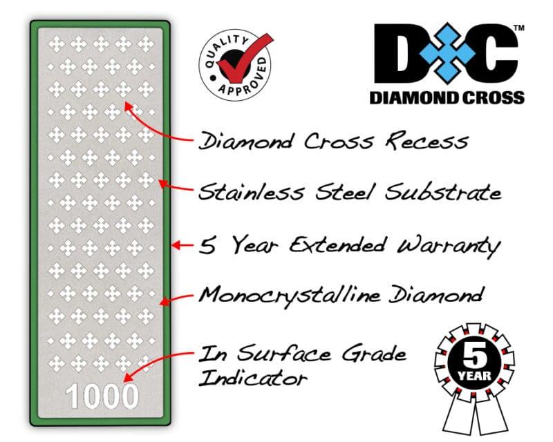 Super Fine Surface Diagram